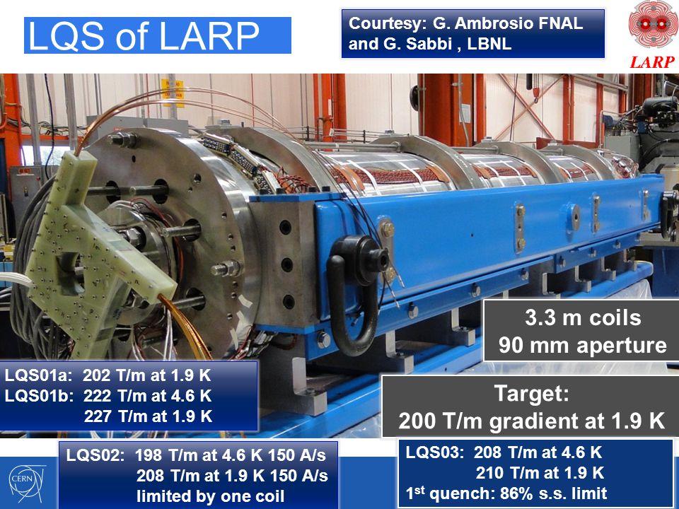 LQS of LARP 3.3 m coils 90 mm aperture Target: