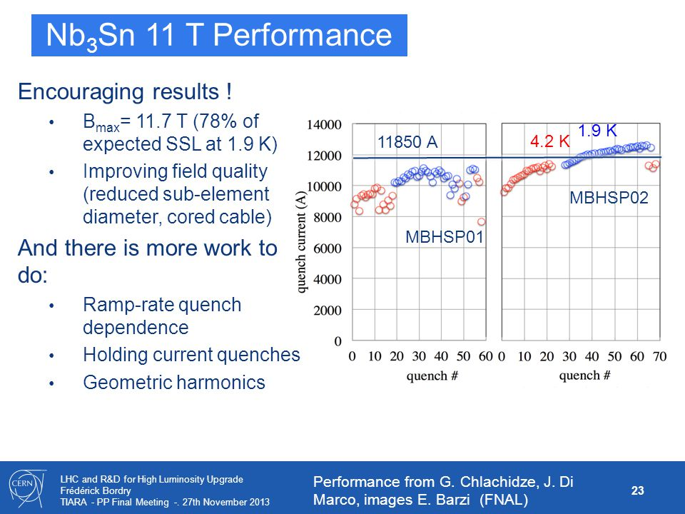 Nb3Sn 11 T Performance Encouraging results !