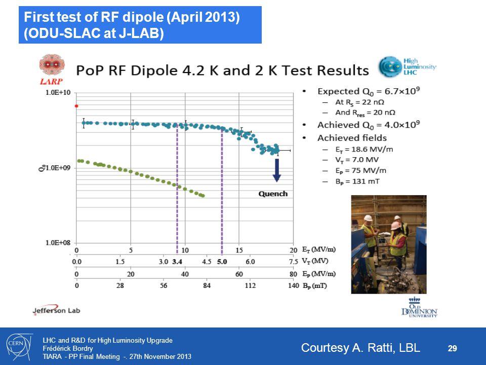 First test of RF dipole (April 2013) (ODU-SLAC at J-LAB)
