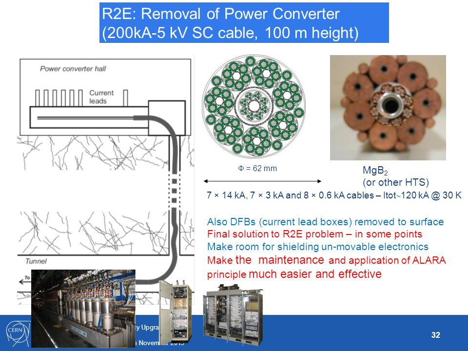 R2E: Removal of Power Converter (200kA-5 kV SC cable, 100 m height)