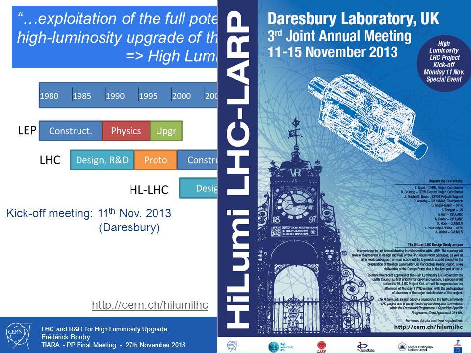 => High Luminosity LHC project