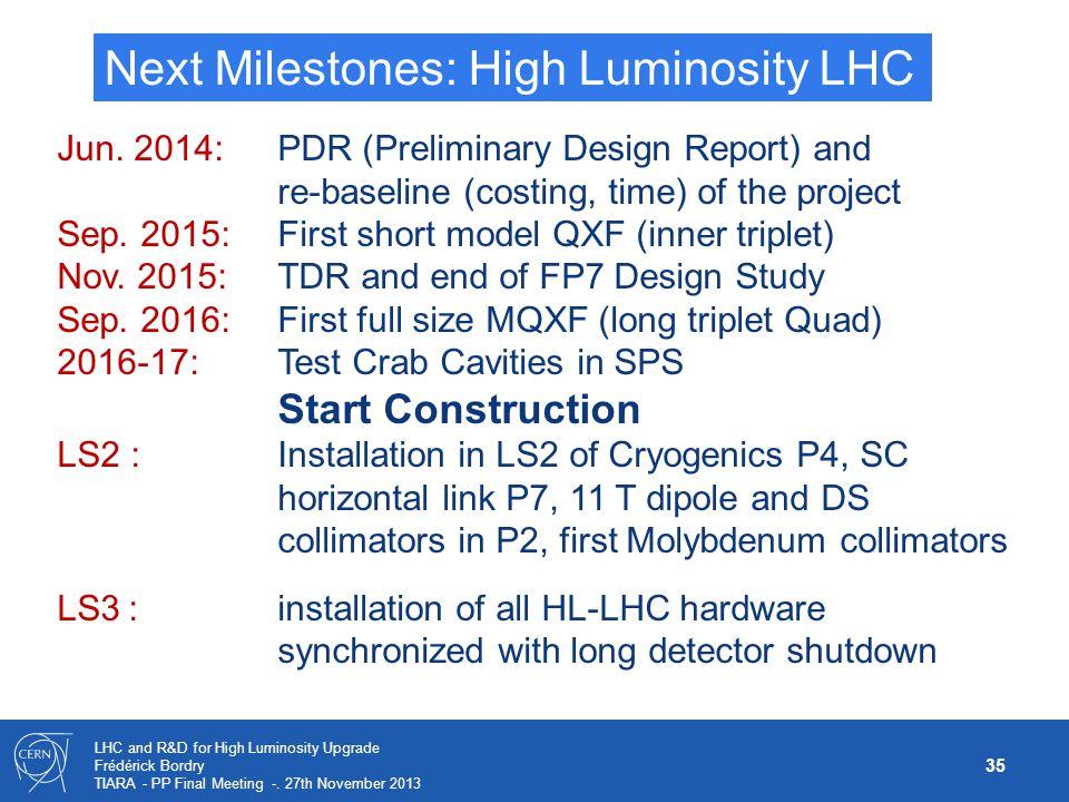 Next Milestones: High Luminosity LHC