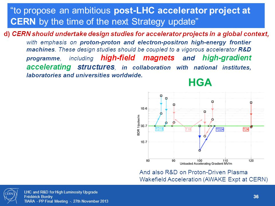 to propose an ambitious post-LHC accelerator project at CERN by the time of the next Strategy update