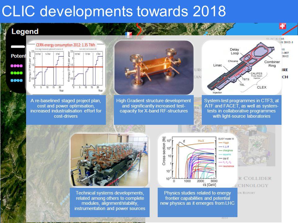 CLIC developments towards 2018