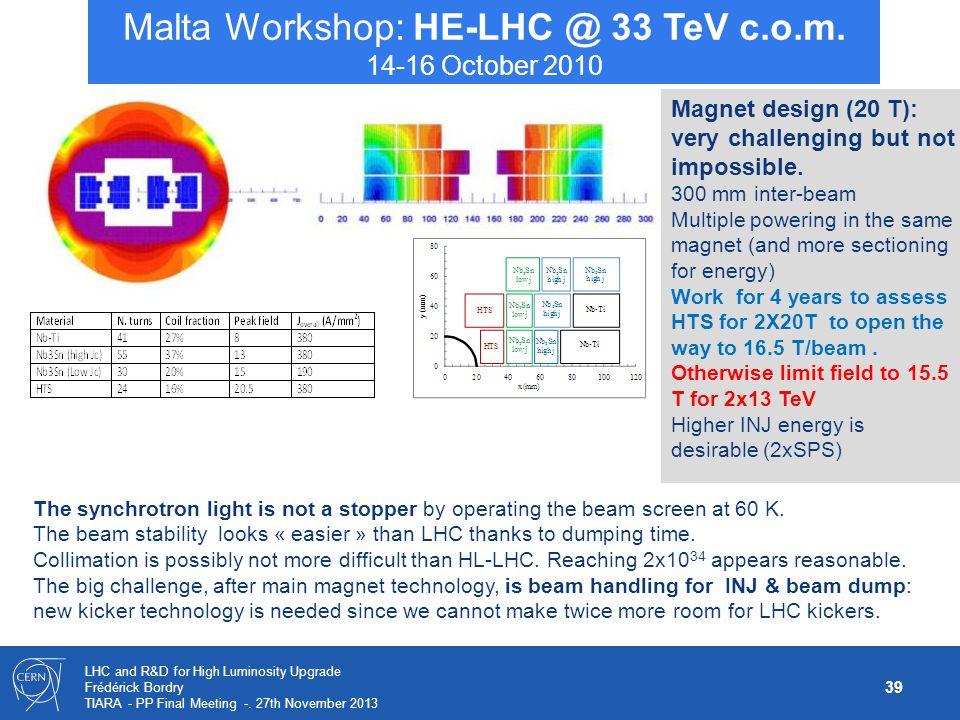 Malta Workshop: HE-LHC @ 33 TeV c.o.m. 14-16 October 2010