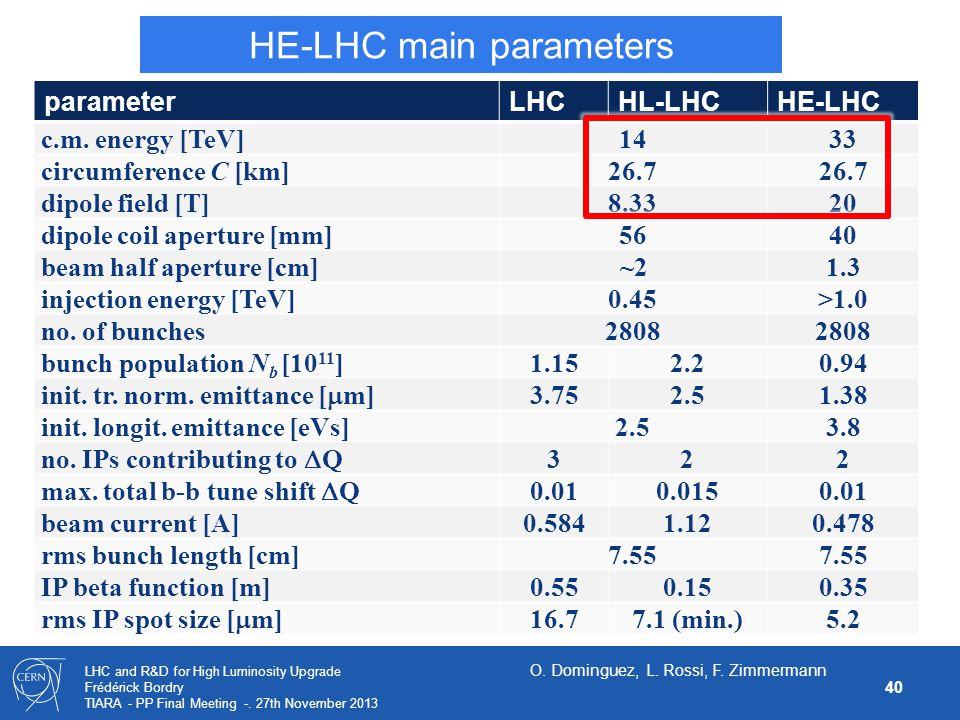 HE-LHC main parameters