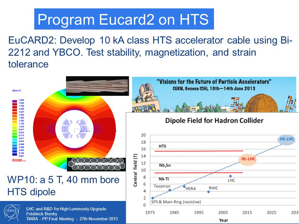 Program Eucard2 on HTS EuCARD2: Develop 10 kA class HTS accelerator cable using Bi-2212 and YBCO. Test stability, magnetization, and strain tolerance.