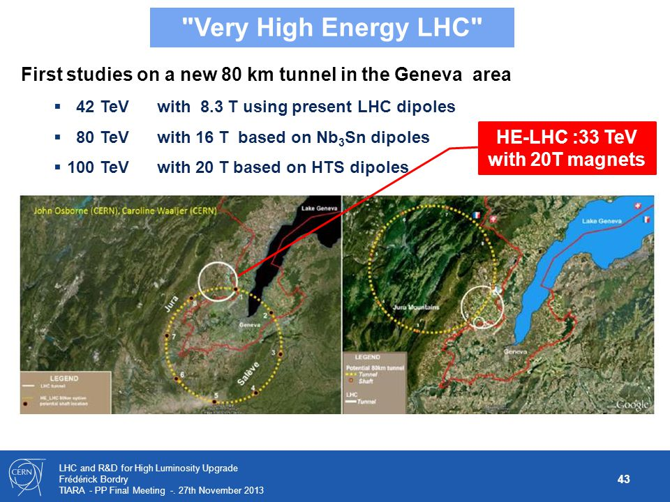 Very High Energy LHC First studies on a new 80 km tunnel in the Geneva area. 42 TeV with 8.3 T using present LHC dipoles.