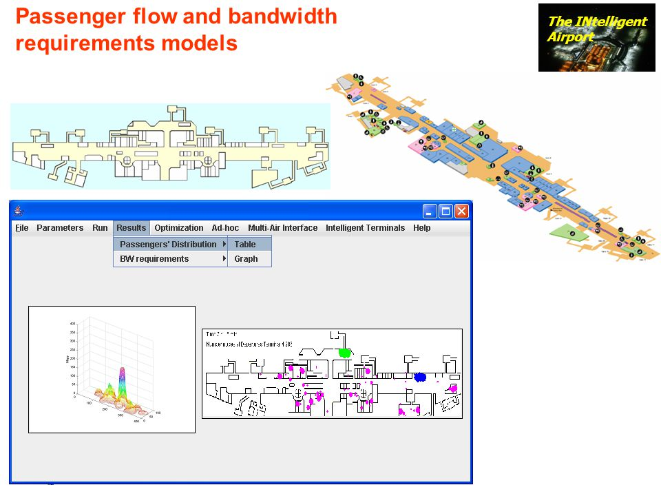Passenger flow and bandwidth requirements models