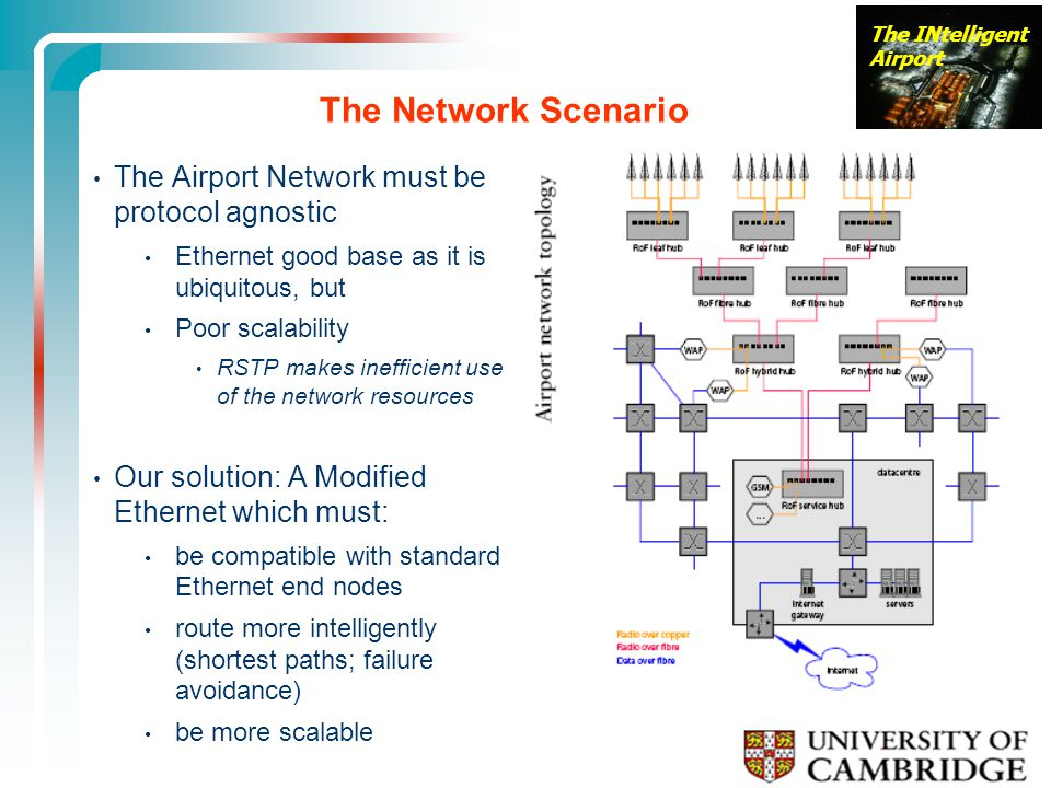 The Network Scenario The Airport Network must be protocol agnostic