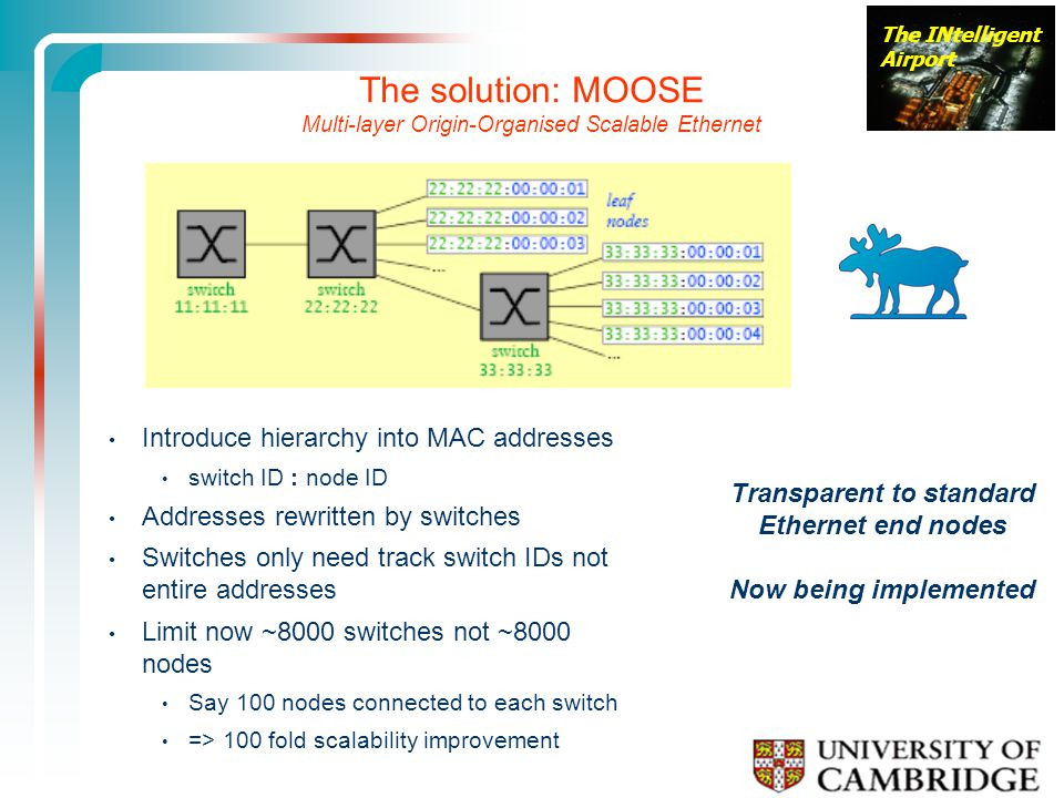 The solution: MOOSE Multi-layer Origin-Organised Scalable Ethernet