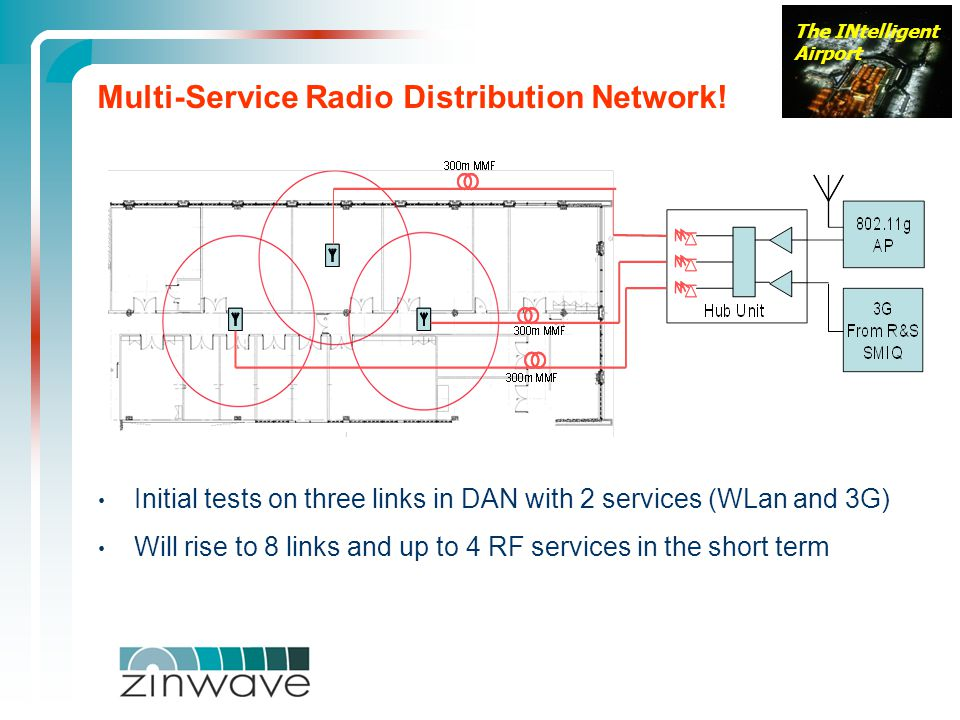 Multi-Service Radio Distribution Network!