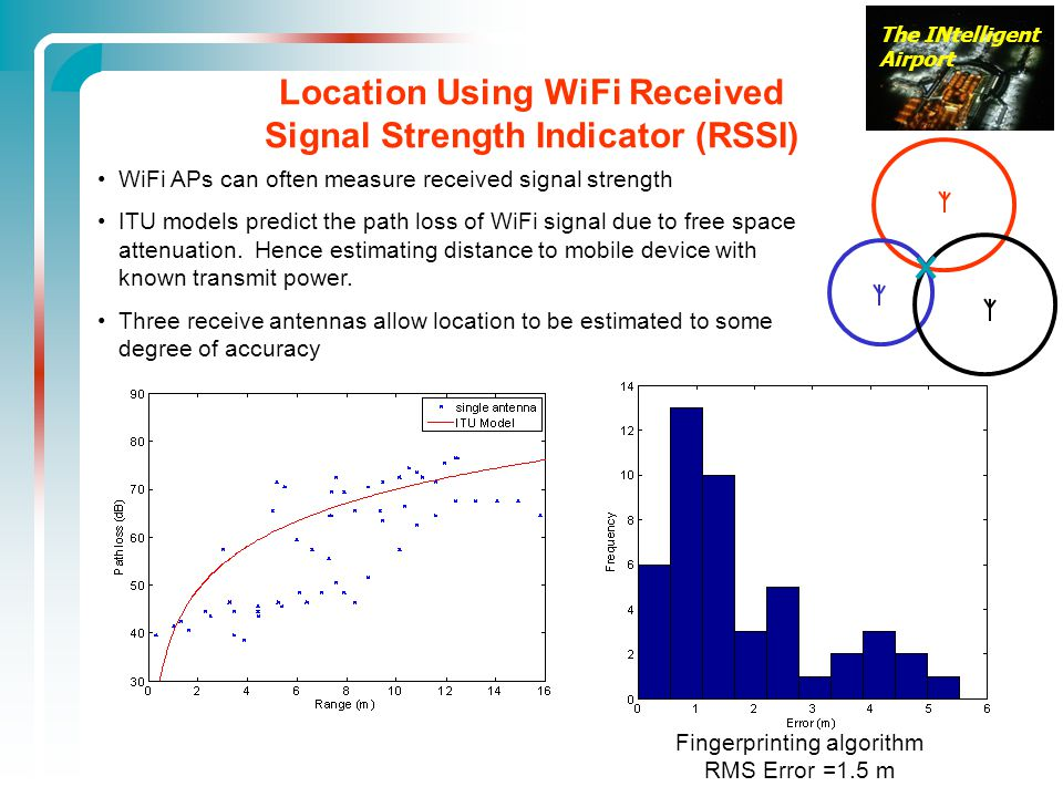 Location Using WiFi Received Signal Strength Indicator (RSSI)