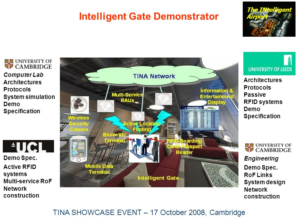 Intelligent Gate Demonstrator