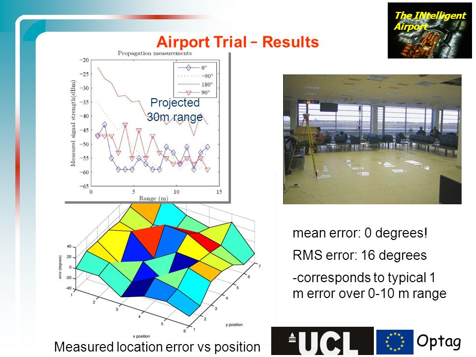 Airport Trial – Results