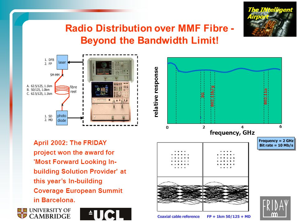 Radio Distribution over MMF Fibre - Beyond the Bandwidth Limit!