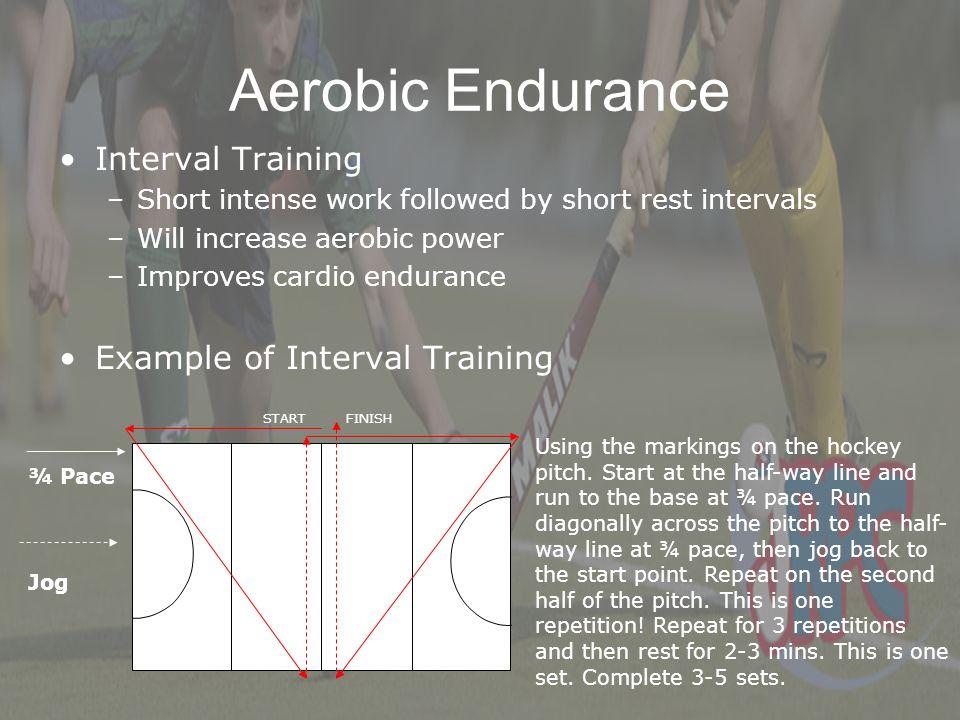 Aerobic Endurance Interval Training Example of Interval Training
