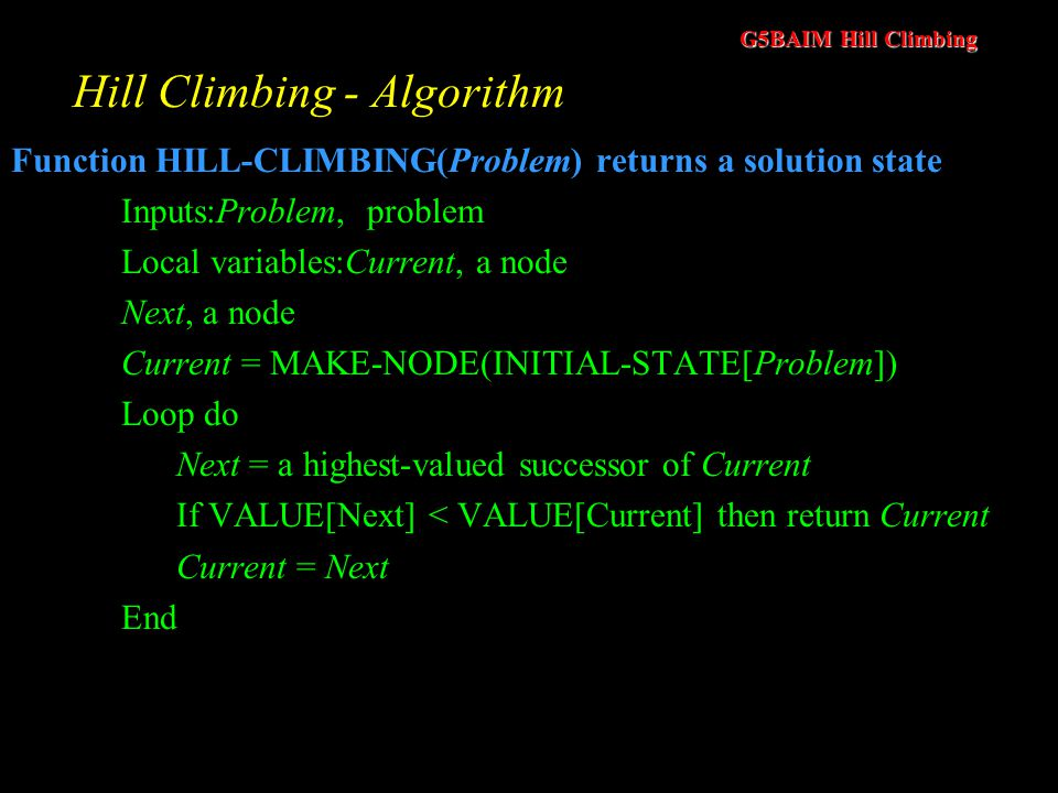 Hill Climbing - Algorithm