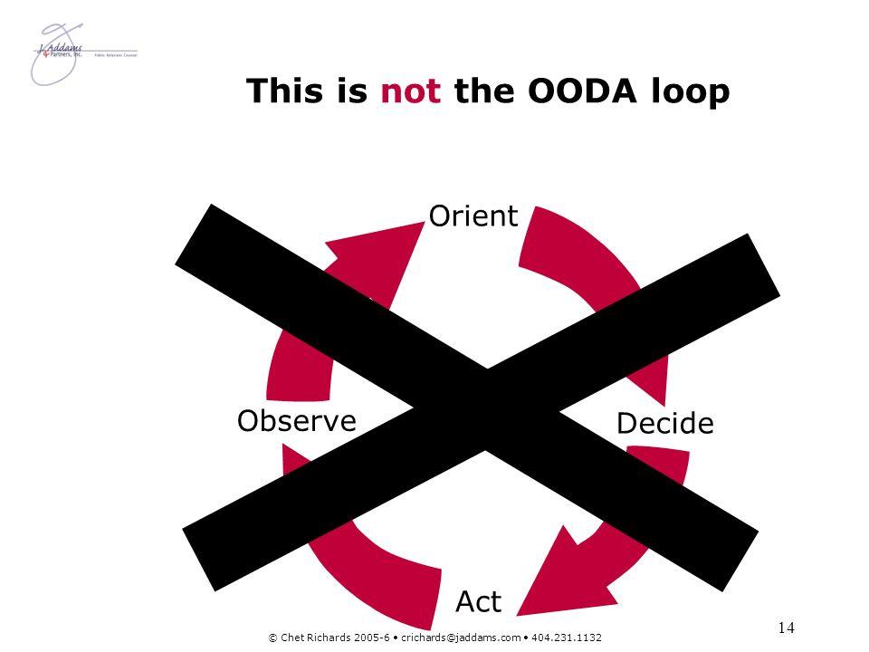 This is not the OODA loop