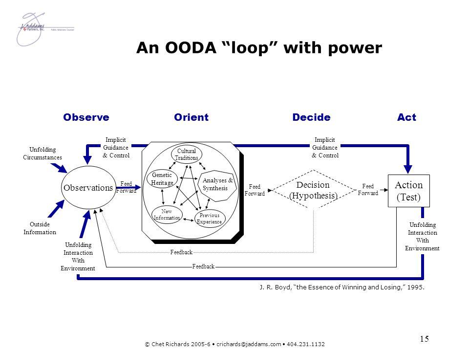 An OODA loop with power