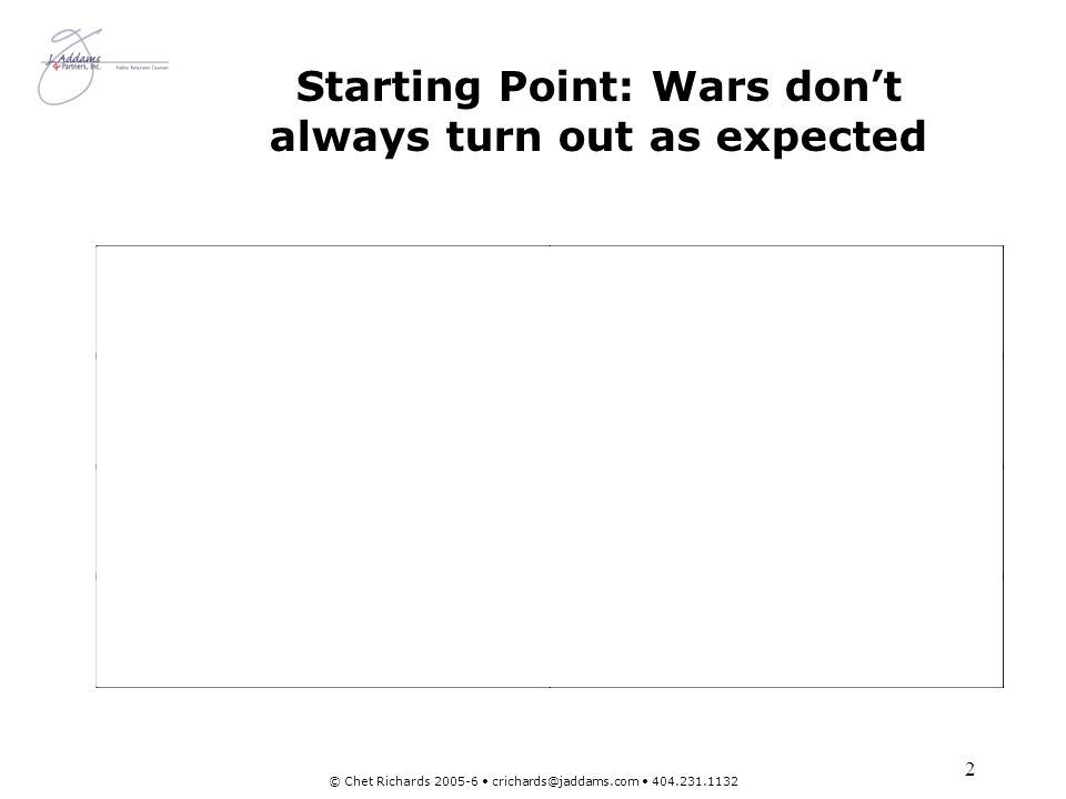 Starting Point: Wars don't always turn out as expected