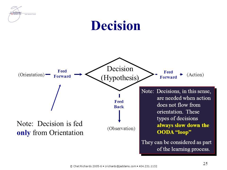 Decision Decision (Hypothesis)