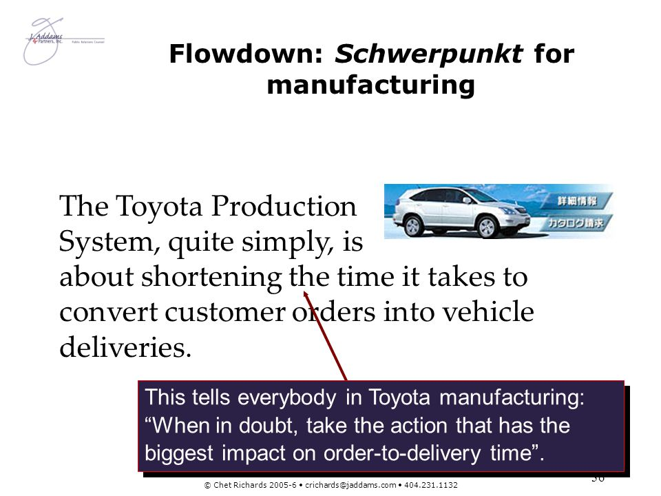 Flowdown: Schwerpunkt for manufacturing