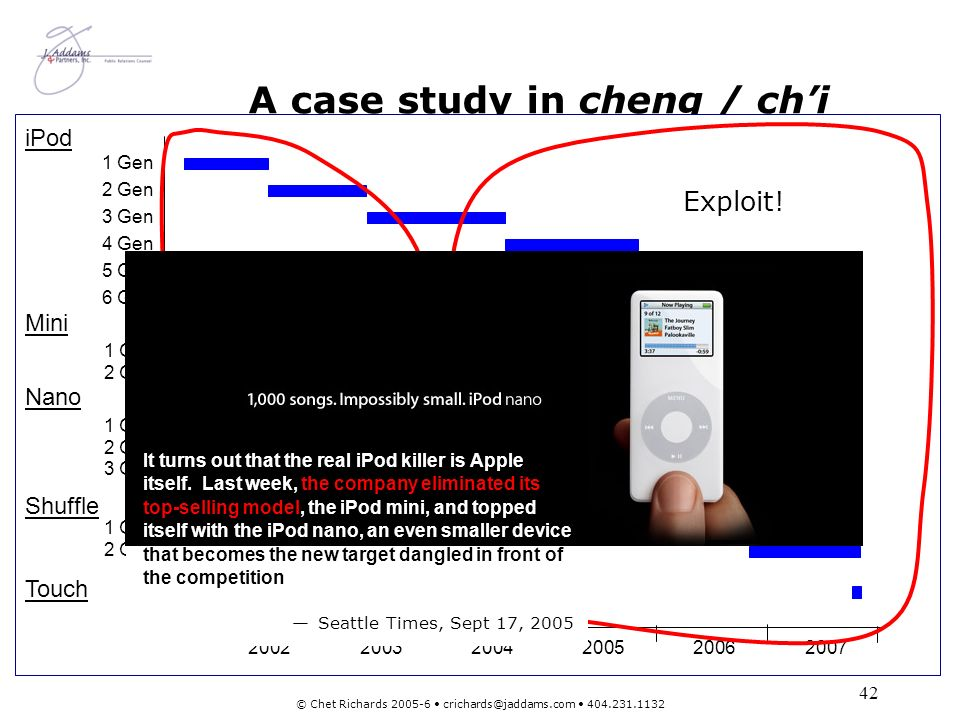 A case study in cheng / ch'i