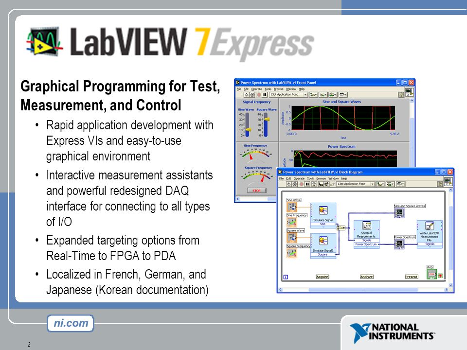 Graphical Programming for Test, Measurement, and Control