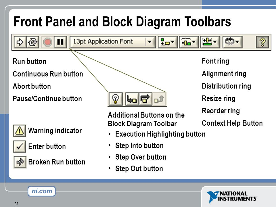 Front Panel and Block Diagram Toolbars