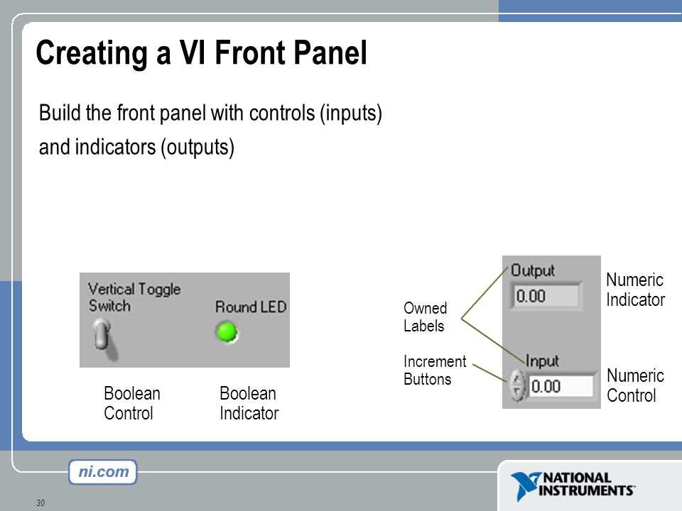 Creating a VI Front Panel