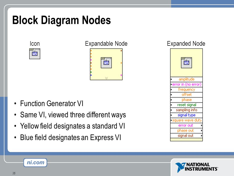 Block Diagram Nodes Function Generator VI