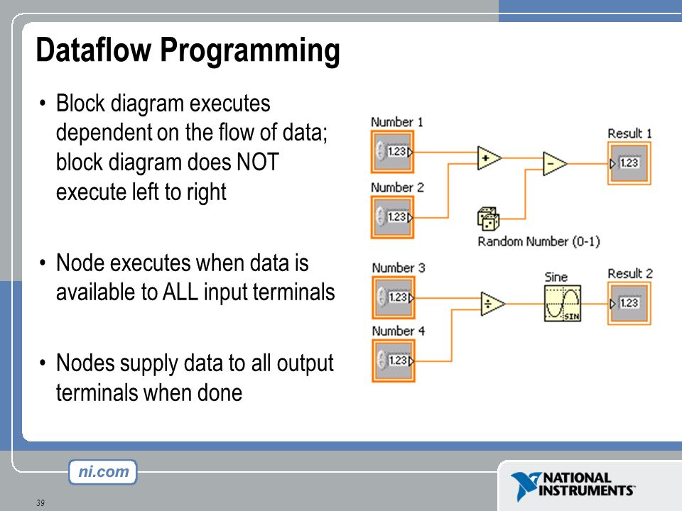 Dataflow Programming Block diagram executes dependent on the flow of data; block diagram does NOT execute left to right.