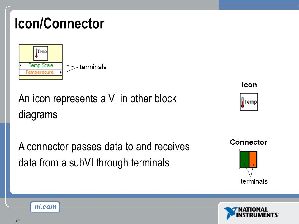 Icon/Connector An icon represents a VI in other block diagrams