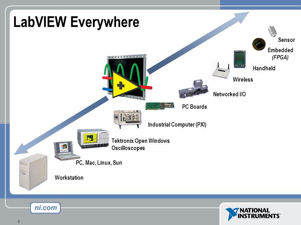 Industrial Computer (PXI)