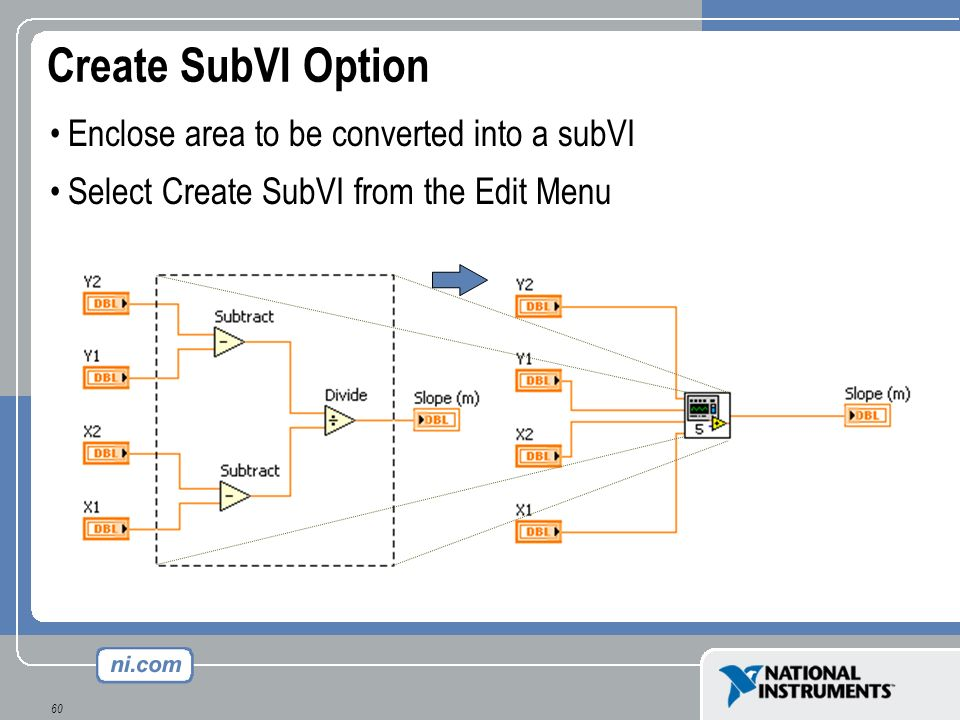 Create SubVI Option Enclose area to be converted into a subVI