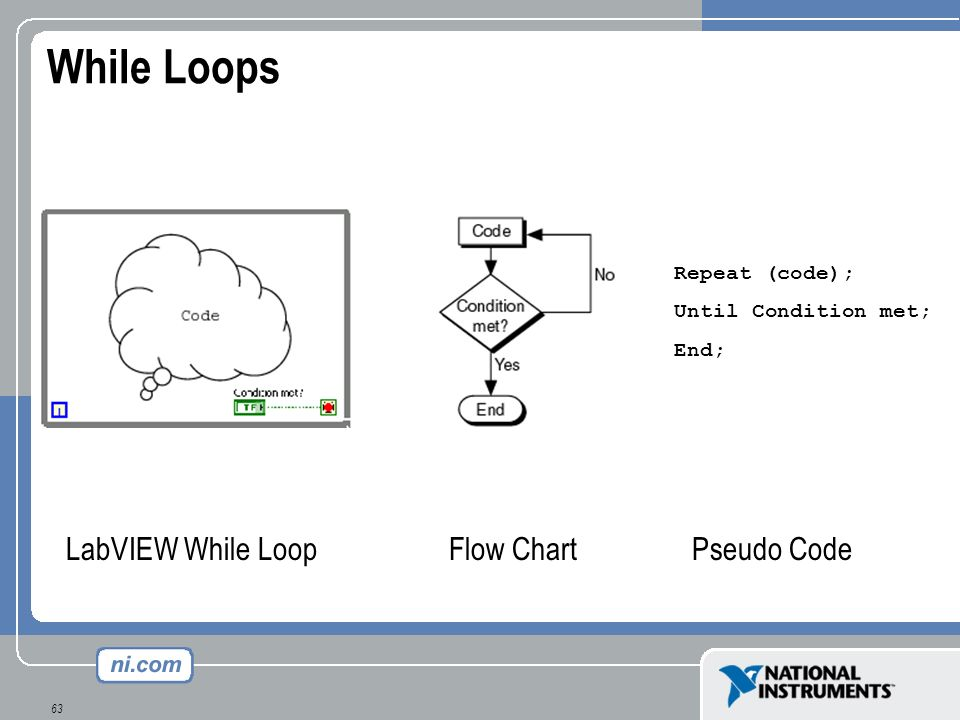 While Loops LabVIEW While Loop Flow Chart Pseudo Code Repeat (code);