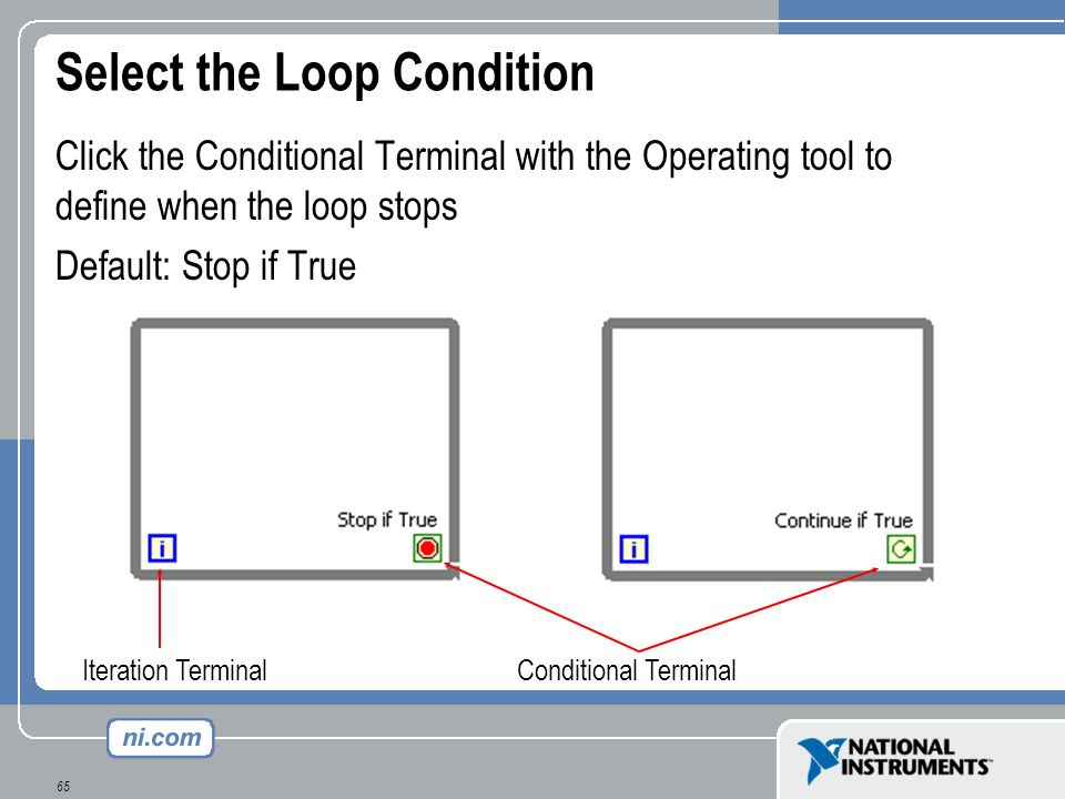 Select the Loop Condition