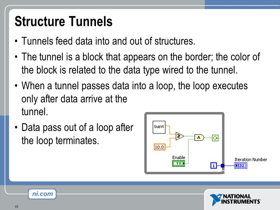 Structure Tunnels Tunnels feed data into and out of structures.