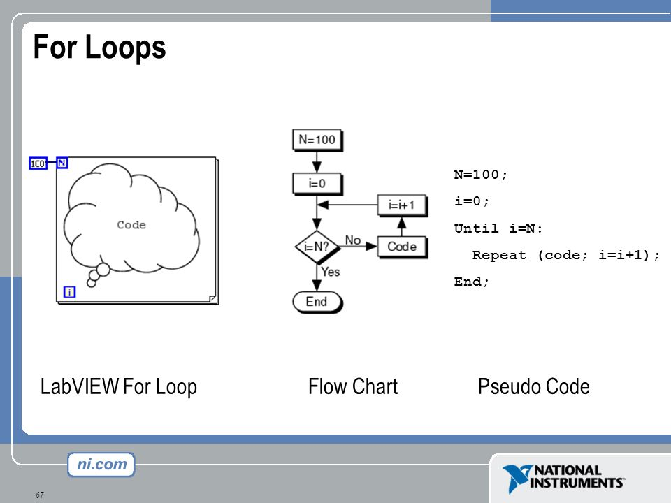 For Loops LabVIEW For Loop Flow Chart Pseudo Code N=100; i=0;