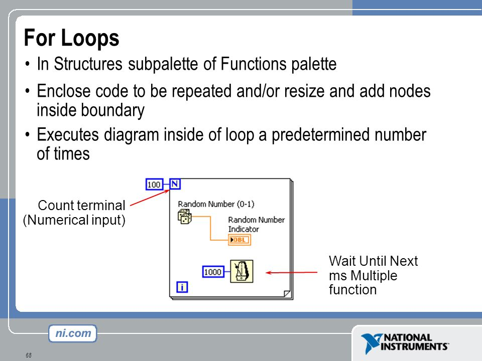 For Loops In Structures subpalette of Functions palette