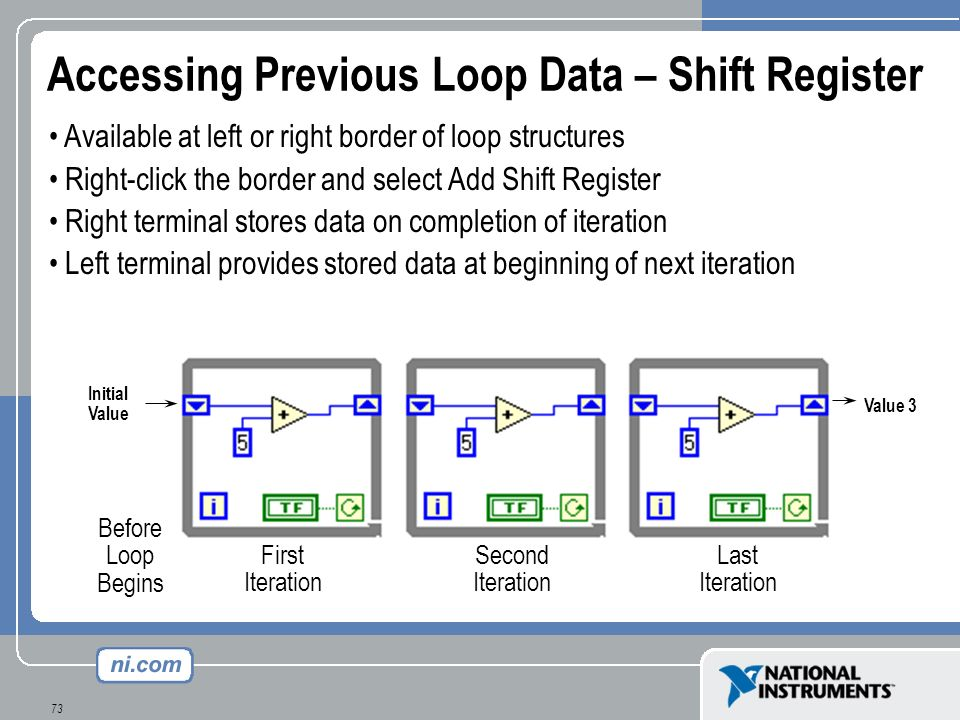 Accessing Previous Loop Data – Shift Register