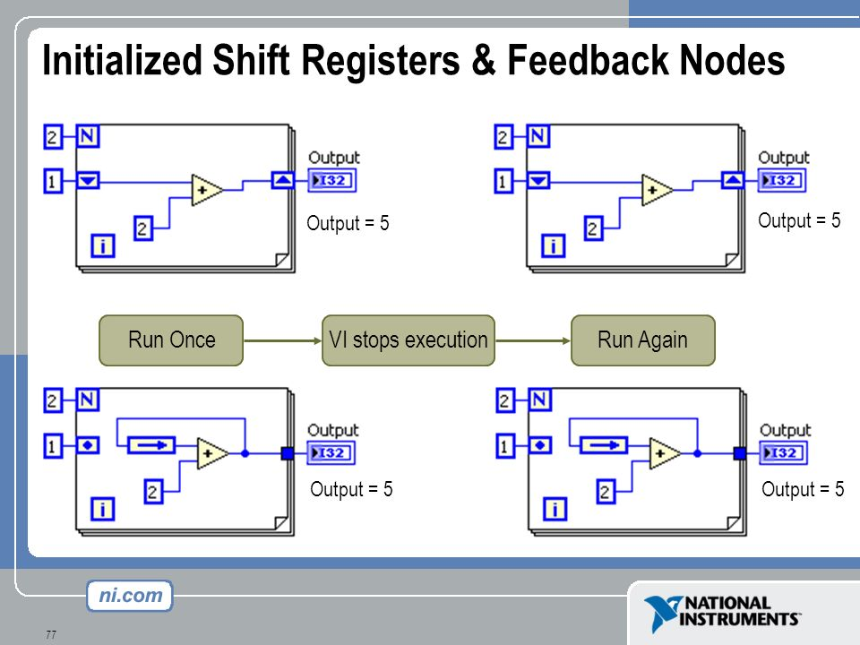Initialized Shift Registers & Feedback Nodes