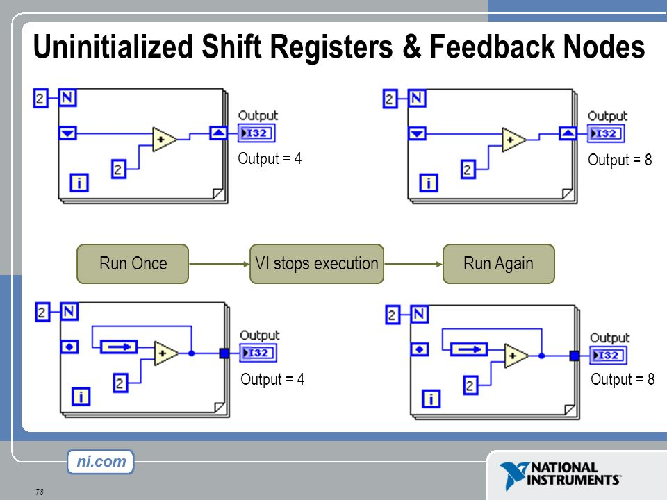Uninitialized Shift Registers & Feedback Nodes