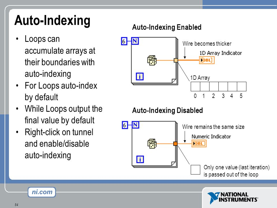 Auto-Indexing Auto-Indexing Enabled. Loops can accumulate arrays at their boundaries with auto-indexing.