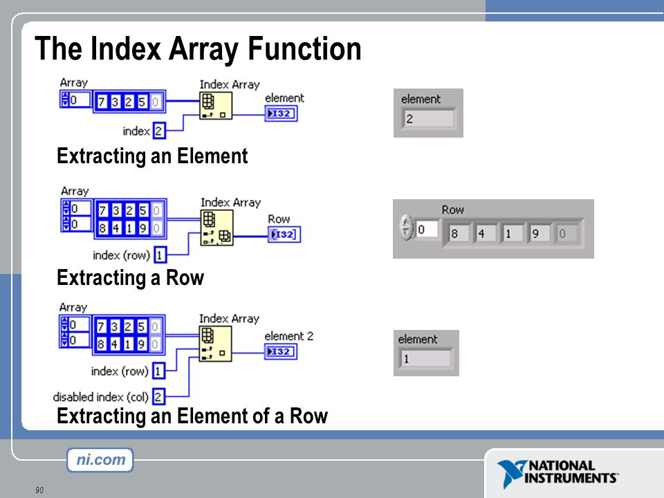 The Index Array Function