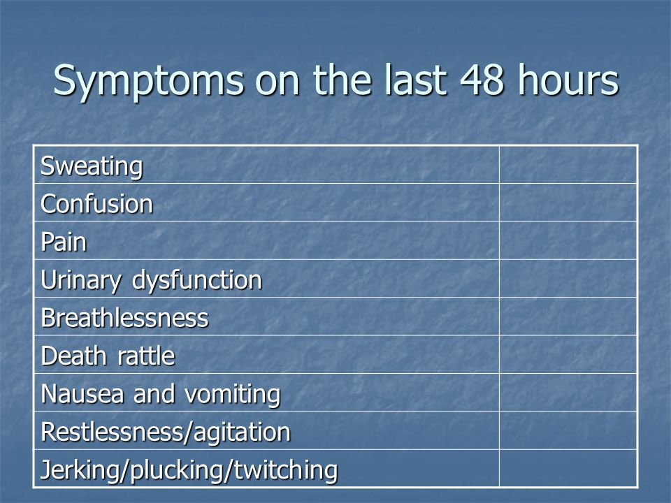 Symptoms on the last 48 hours