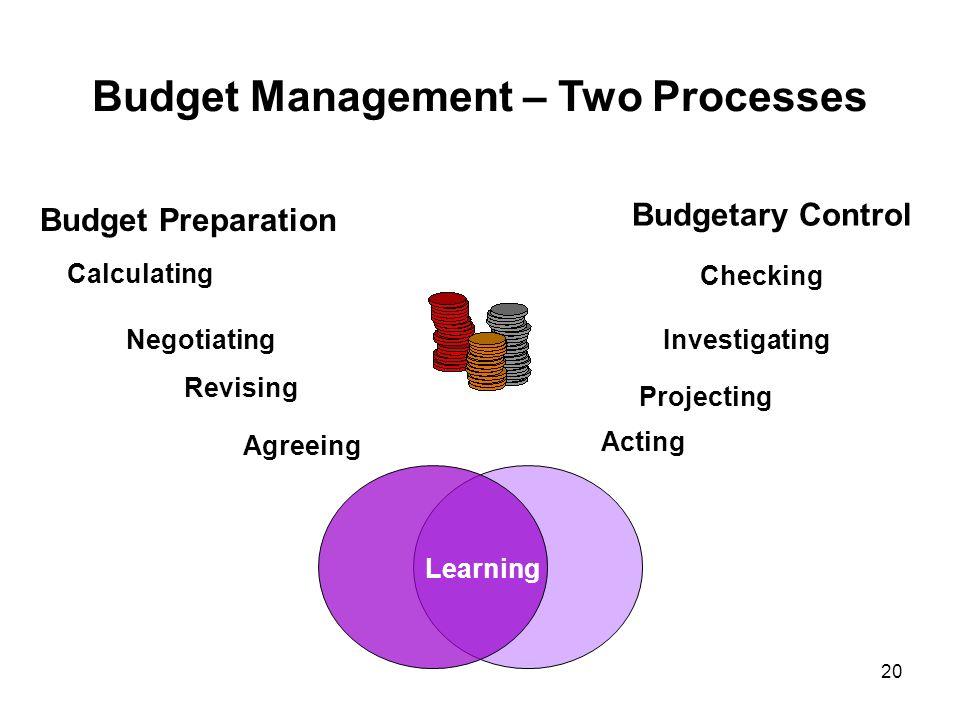 Budget Management – Two Processes