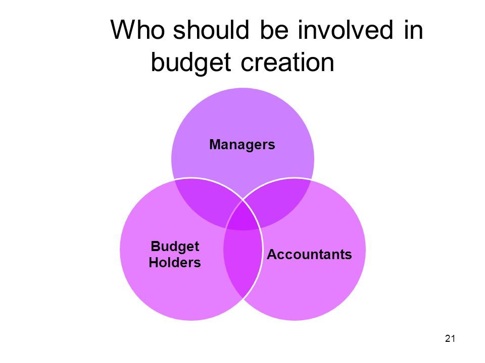 Who should be involved in budget creation