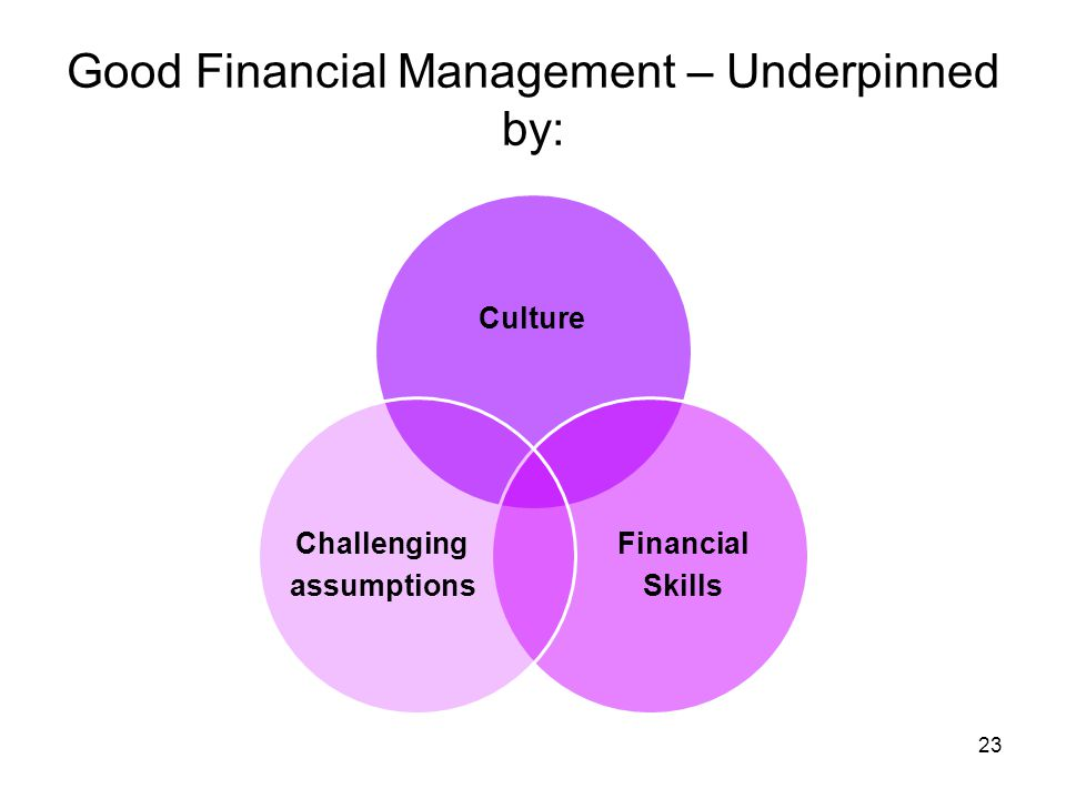 Good Financial Management – Underpinned by: